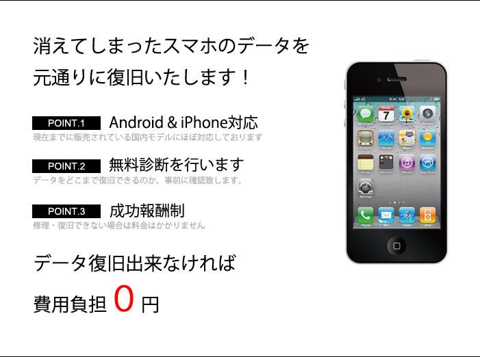 モバイルパーク釧路昭和店 消えてしまったスマホのデータを元通りに復旧いたします!
